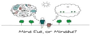 I principi fondamentali della Mindfulness